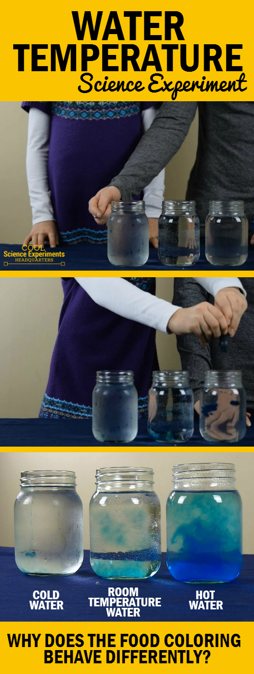 Water Temperature Experiment - Steps